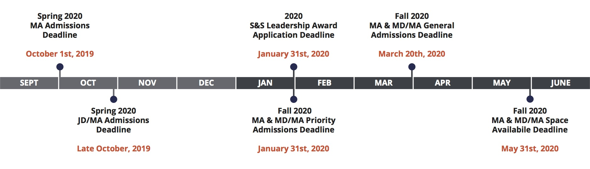 Admissions Deadlines for the 2019-2020 School Year