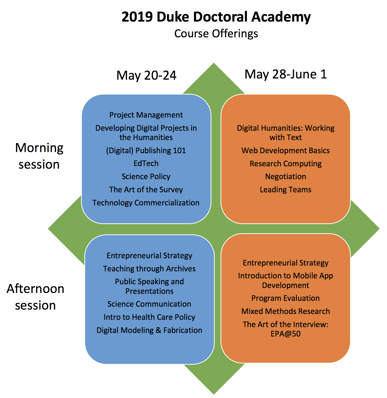 2019-summer-doctoral-academy